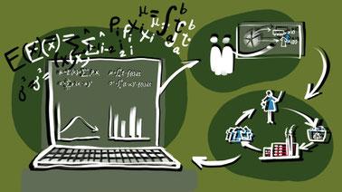 Supply Chain Analytics | edX
