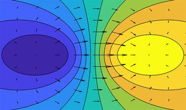 Multivariable Calculus 1: Vectors and Derivatives