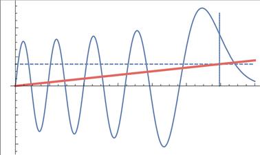 Quantum Mechanics: A First Course