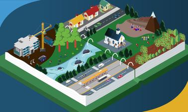 En Síntesis: Nuevo Marco de Política Ambiental y Social del BID
