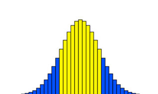 Introduction to Statistics: Probability
