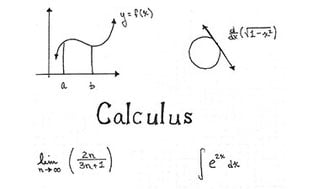 On-Ramp to AP Calculus