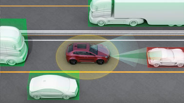 Sensor Fusion and Non-linear Filtering for Automotive Systems | edX