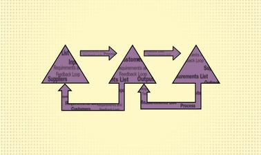 Portfolio Management, Governance, & the PMO