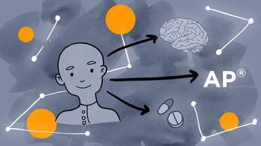 AP® Psychology - Course 0: Introduction