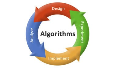 Algorithms: Design and Analysis, Part 1