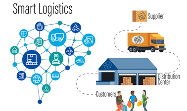 Smart Logistics and Supply Chains