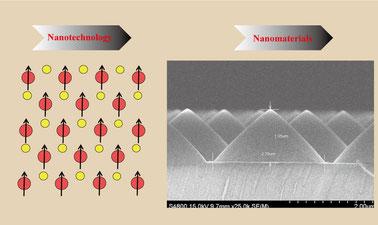 Fundamentals of Nanomaterials and Nanotechnology