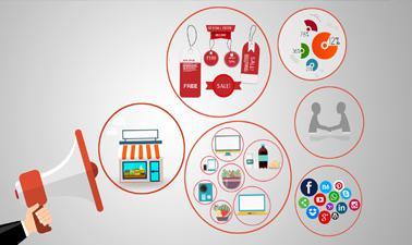 marketing managementMarketing #17