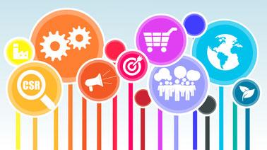 Communicating Corporate Social Responsibility (CSR) | edX