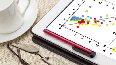 Statistical Modeling and Regression Analysis